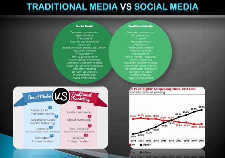 socialmedia2018-1801071004226